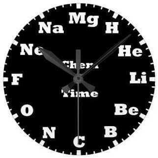 lithium periodic elements clock-322x322-c45.jpg