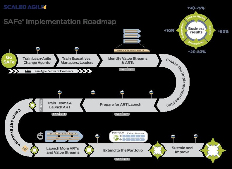 implementation-roadmap-v25-current-3