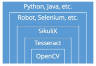 opencv-sikulix-v01-192x133.png