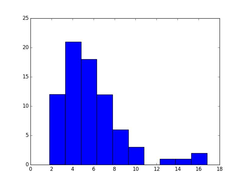 figure_1