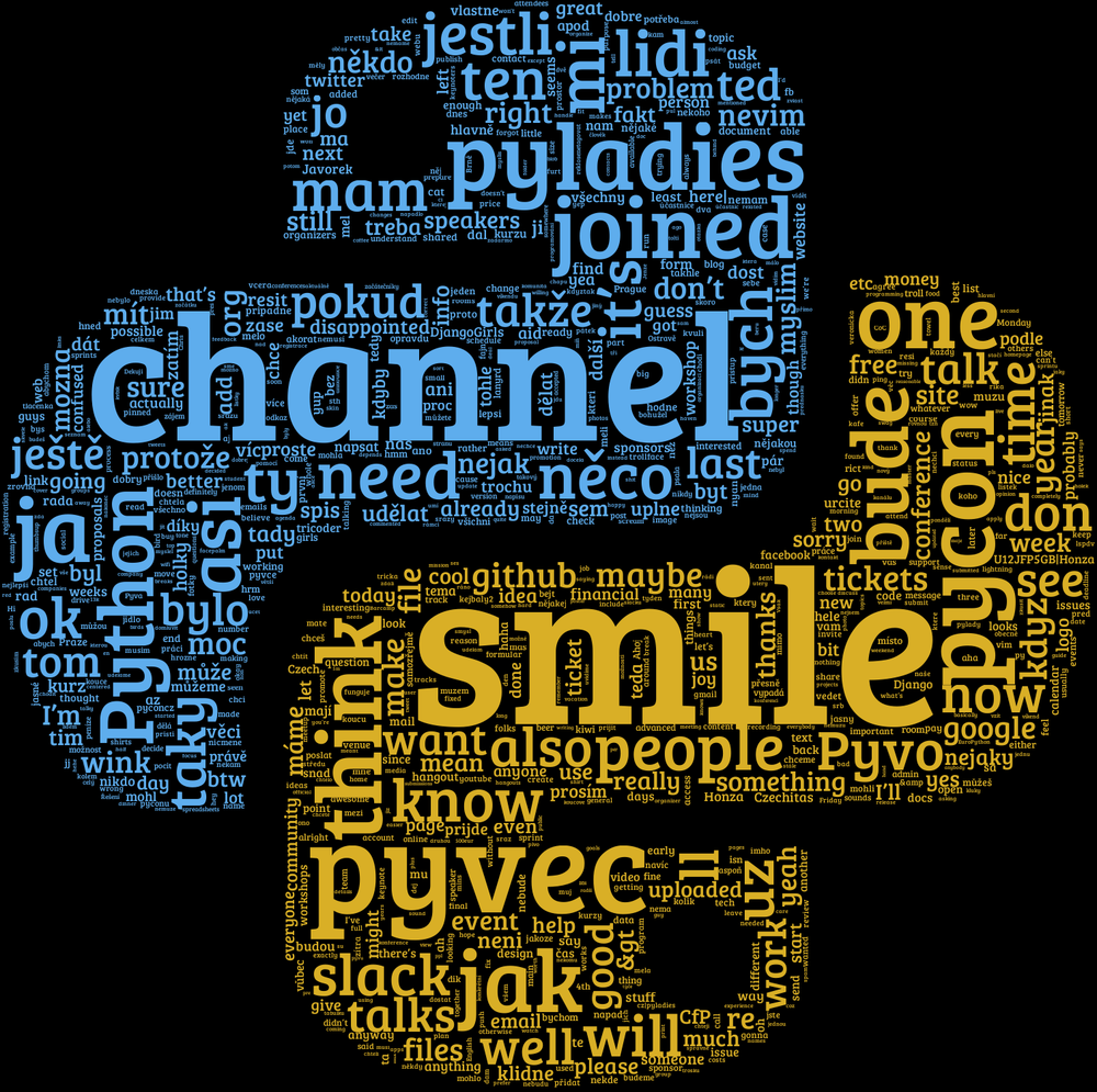 wordcloud-small