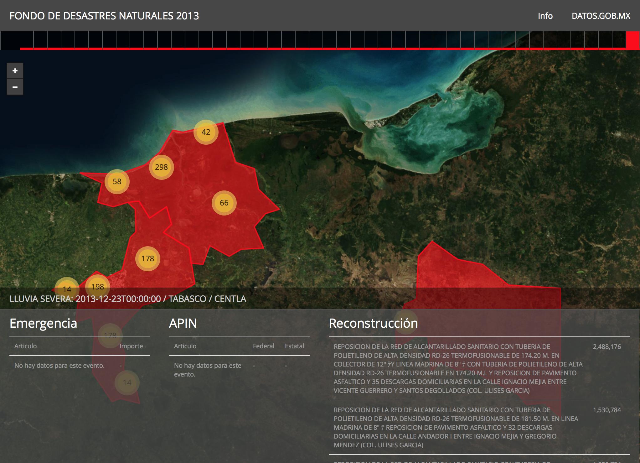 datos gob mx fondo de desastres naturales 2013 7