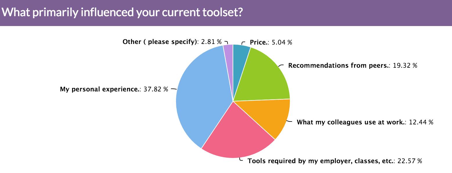 survey-screen