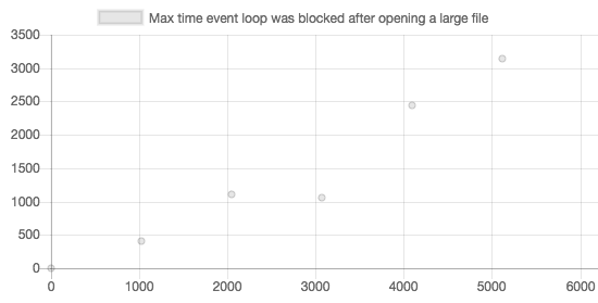 before-event-loop