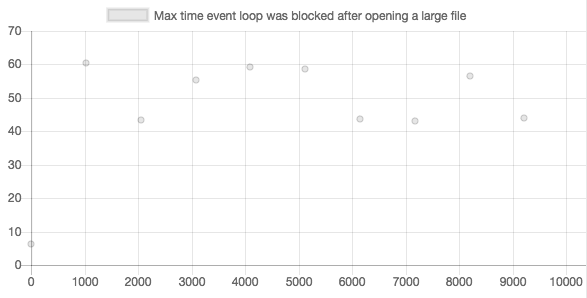 after-event-loop