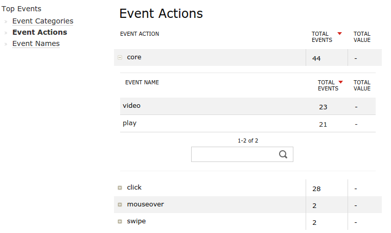 piwik_events_actions