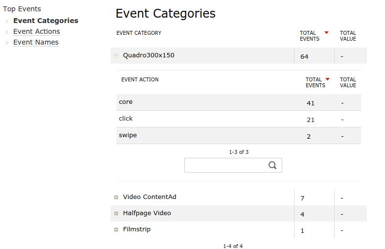 piwik_event_categories