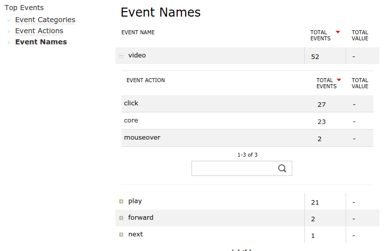 piwik_events_names