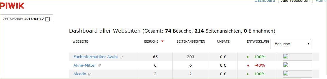 stats-img