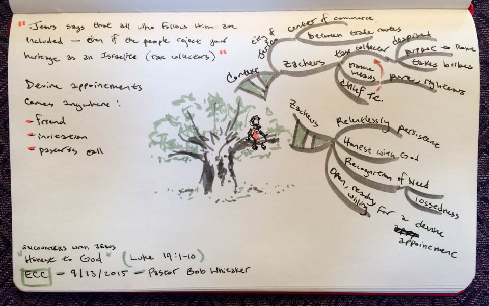 Mind map used to take notes from a church sermon