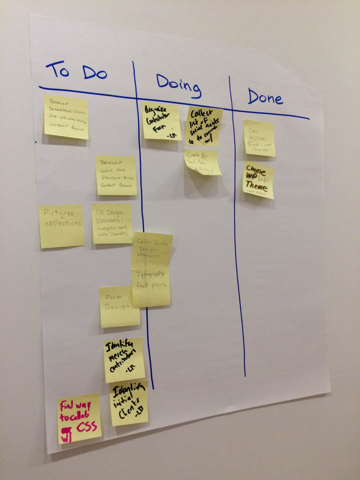 Kanban board, mounted on a wall on poster board