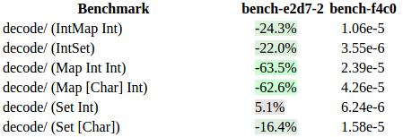bench-comp1
