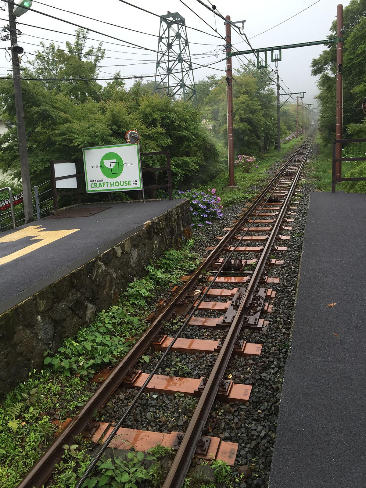 镰仓的铁道