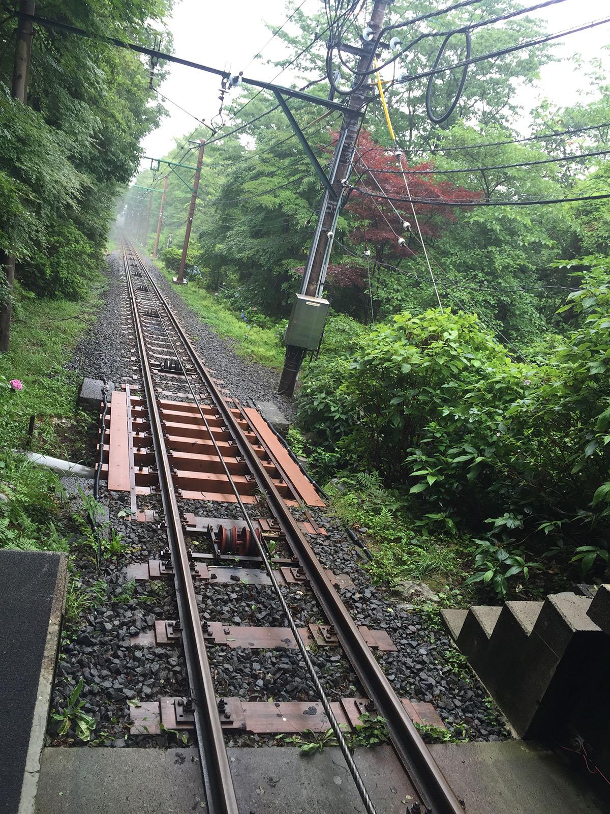 箱根登山线
