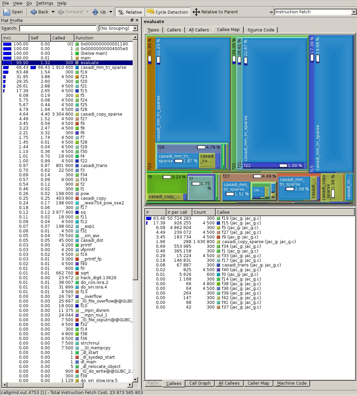 callgrind_treemap
