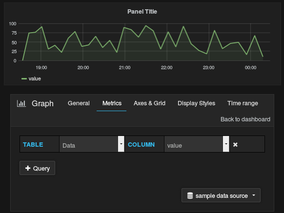 grafana-plugin-datasource-groonga-screenshot