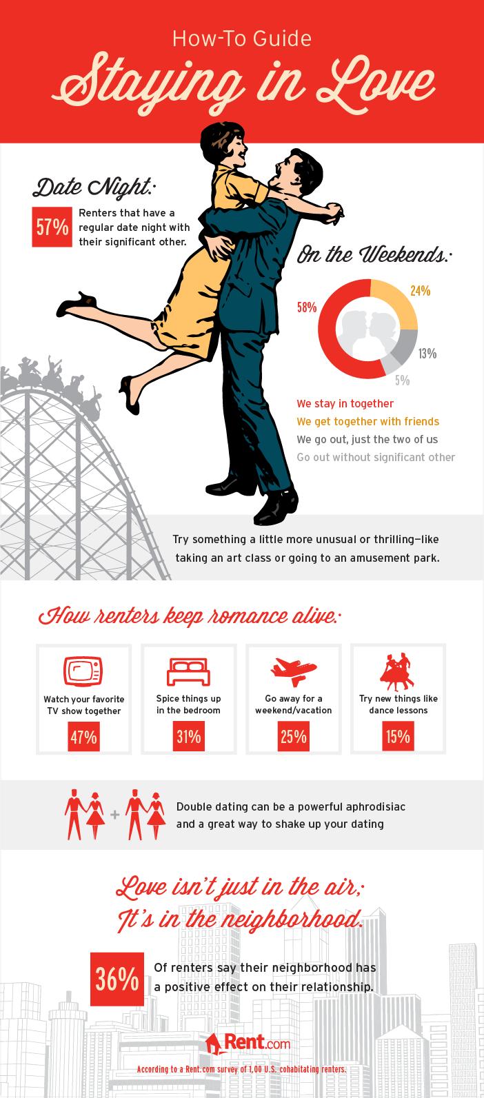 love date night infographic