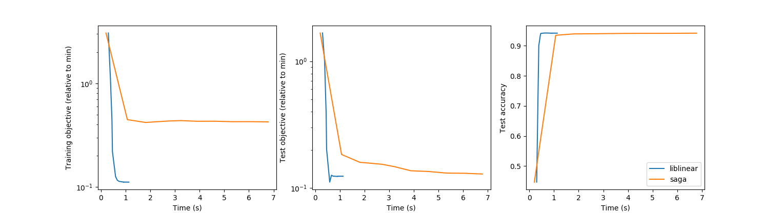 figure_1-2