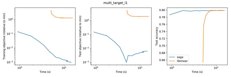 multi_target_l1