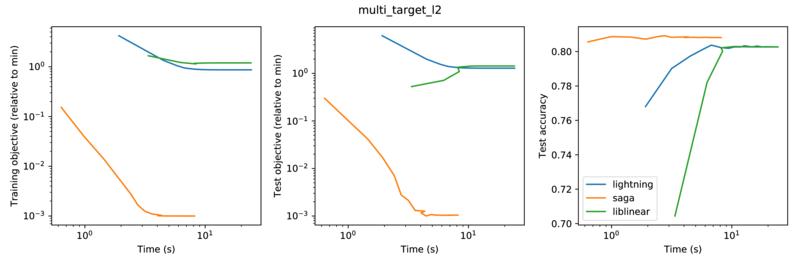 multi_target_l2