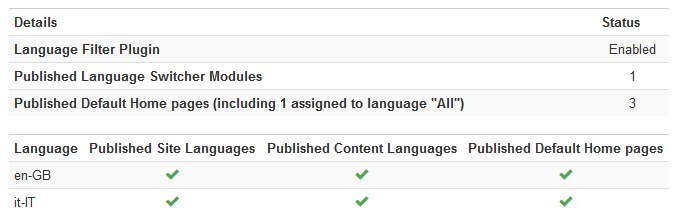 multilingualstatus