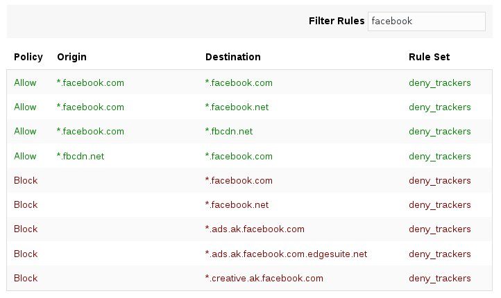 deny_trackers rules for facebook