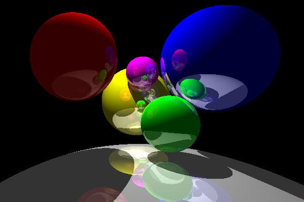 raytraced spheres