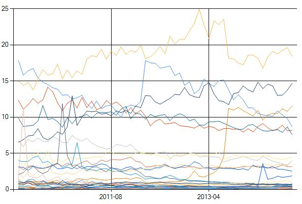 bq_linqpaddemo_graph