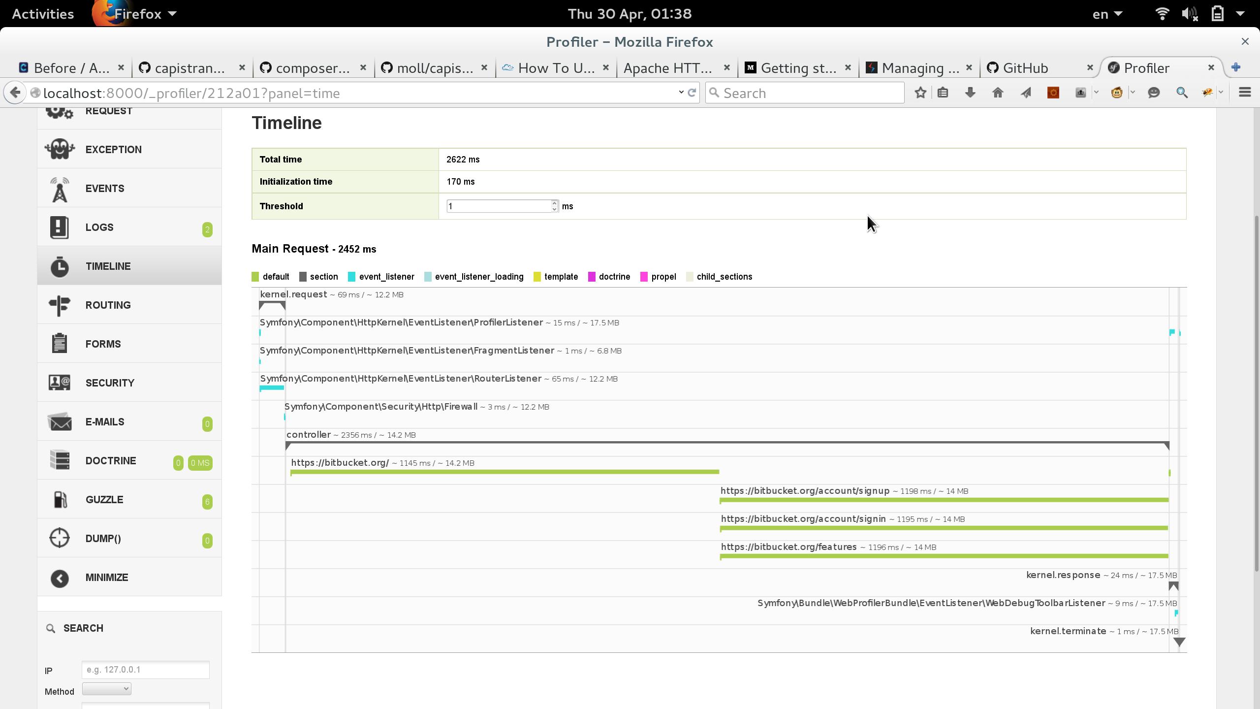Profiler timeline integration
