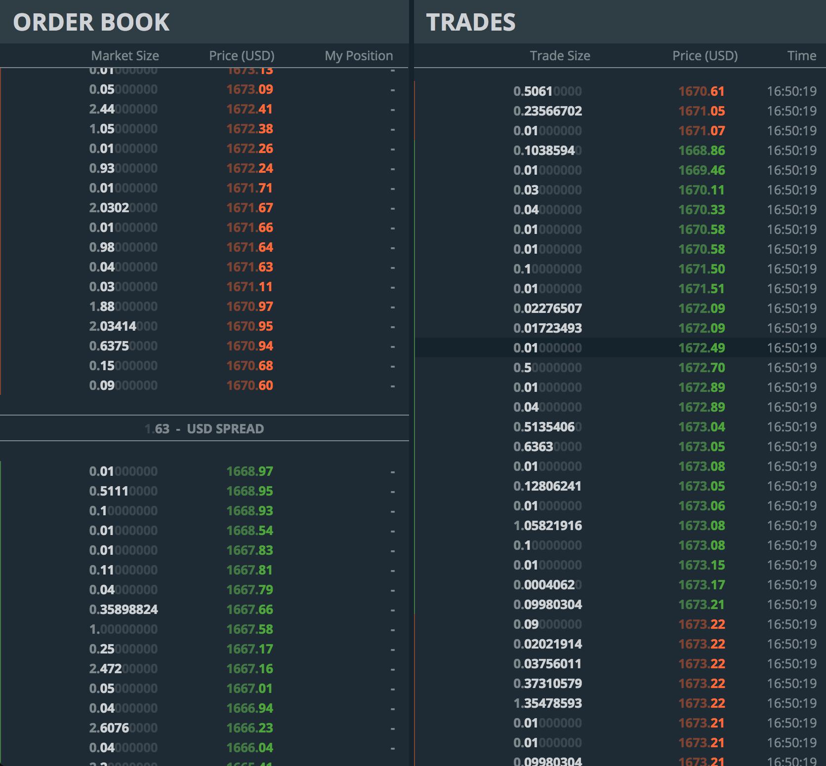react-trading-ui
