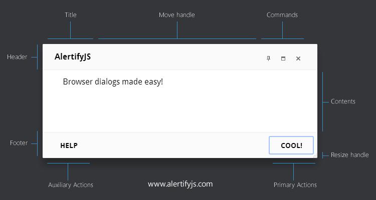 alertifyjs-dialog
