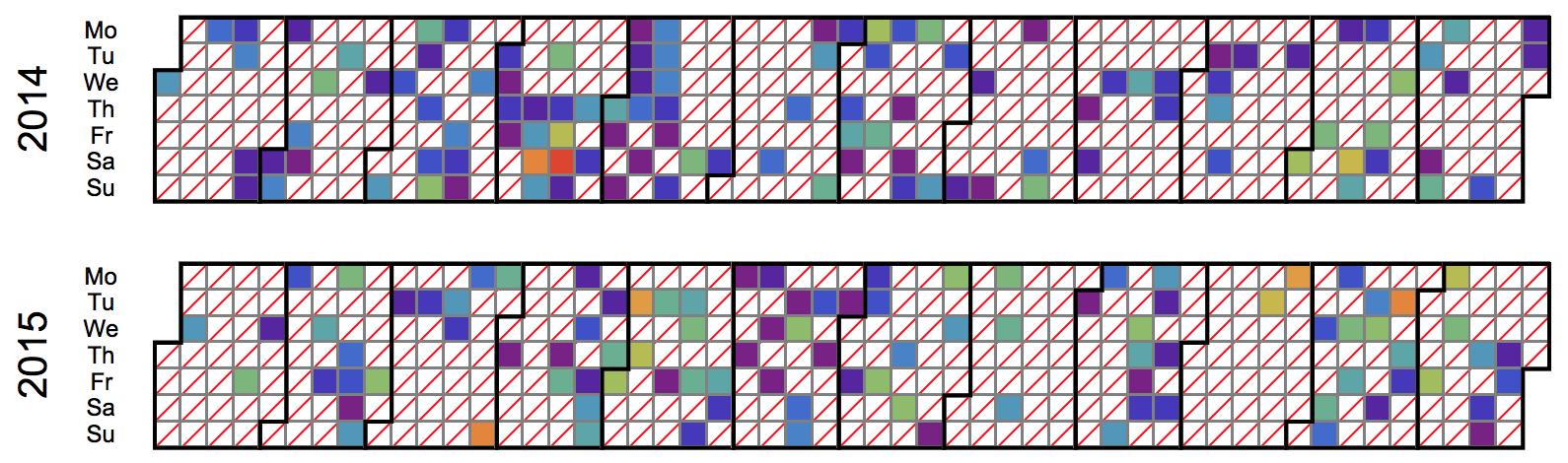Output graphics