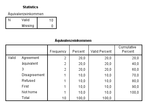 spss_try2_1