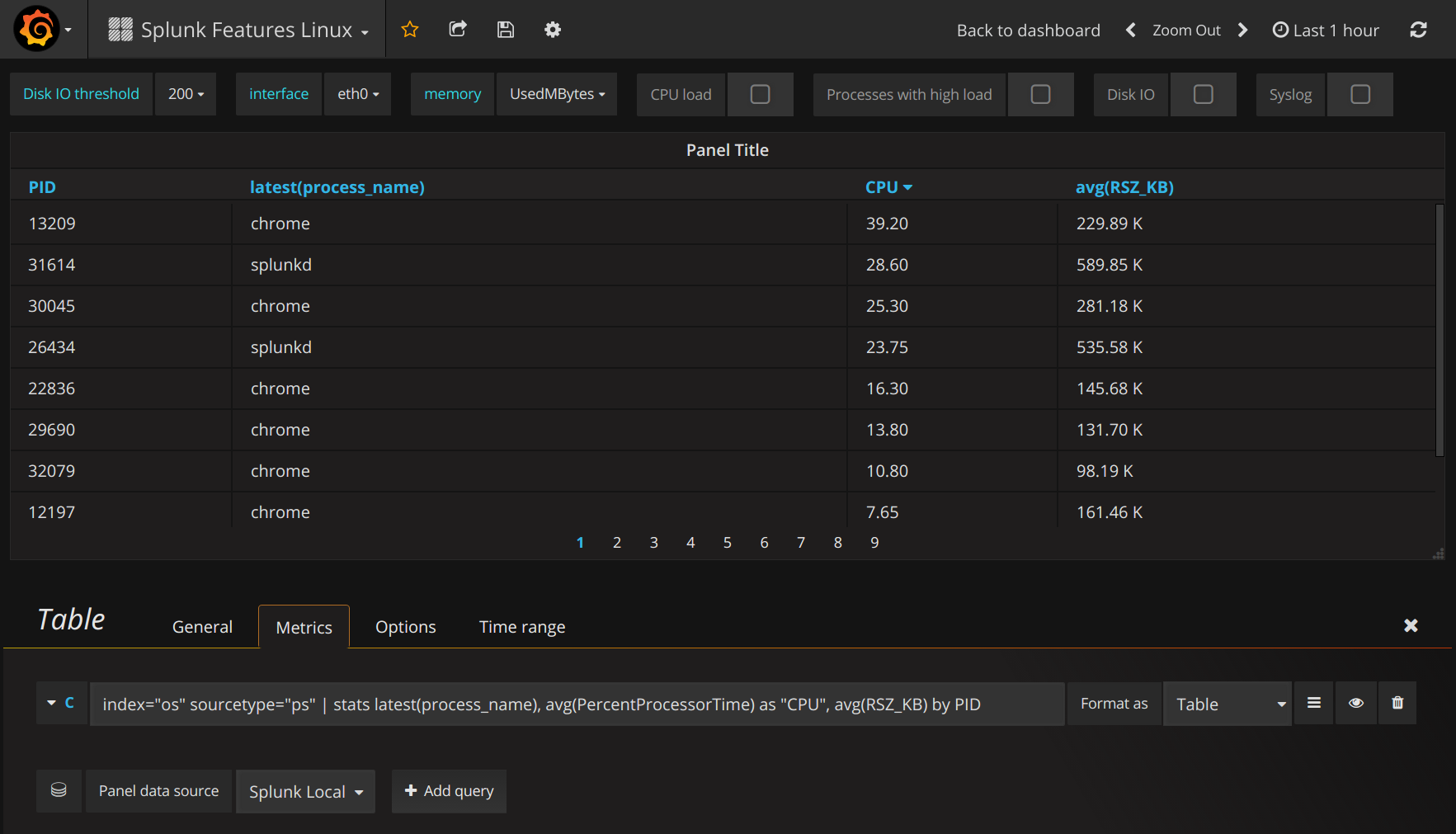 Grafana table