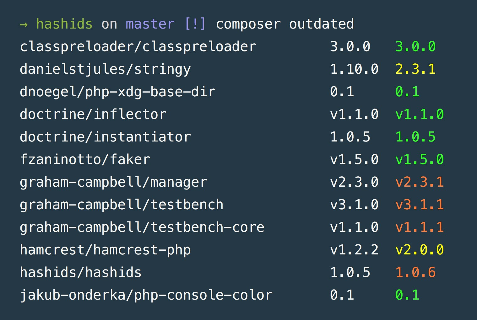 Find Outdated Packages With Composer