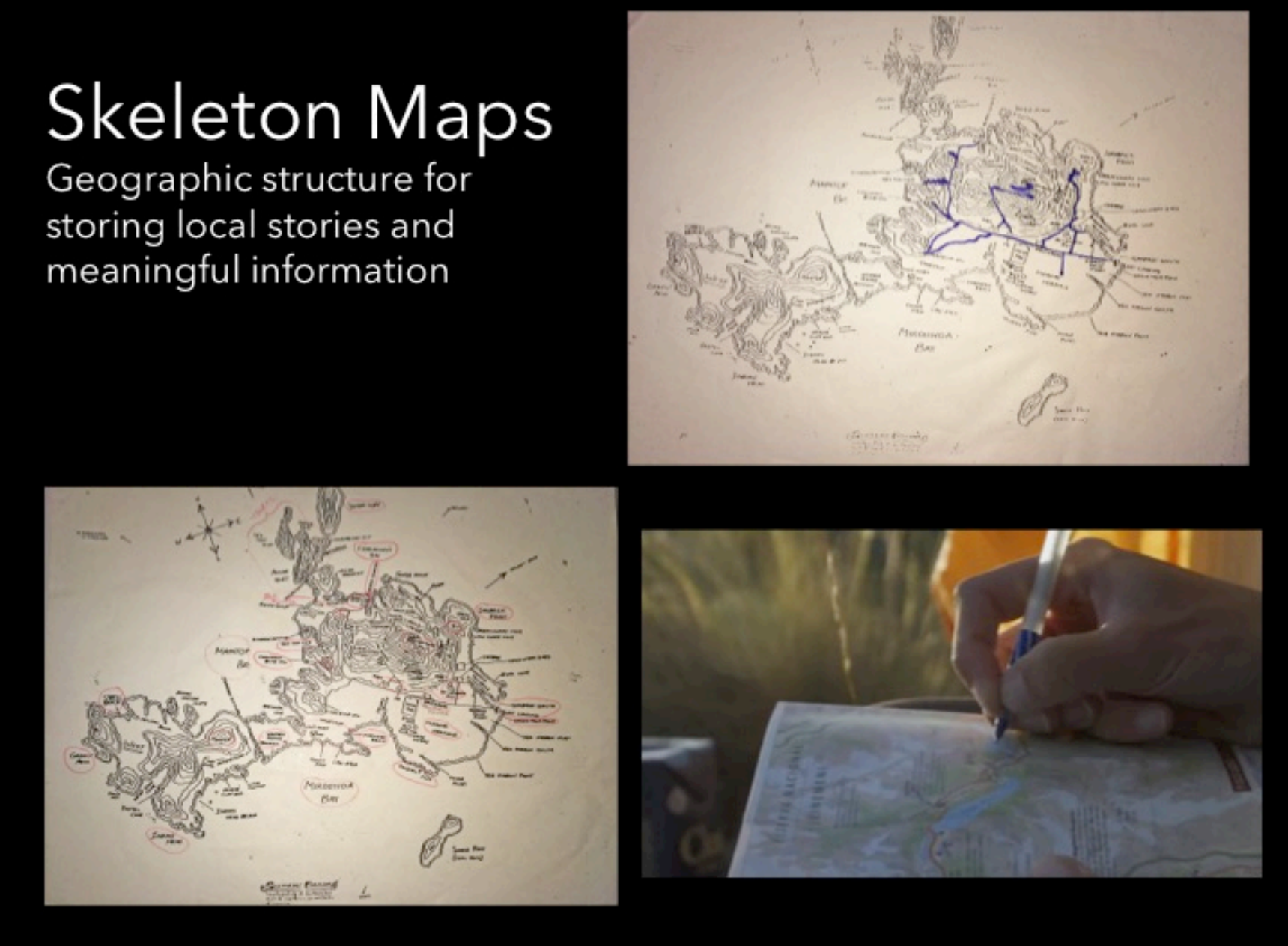 skeleton-maps