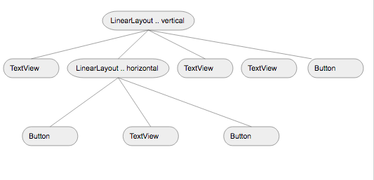 hierarchydiagram1