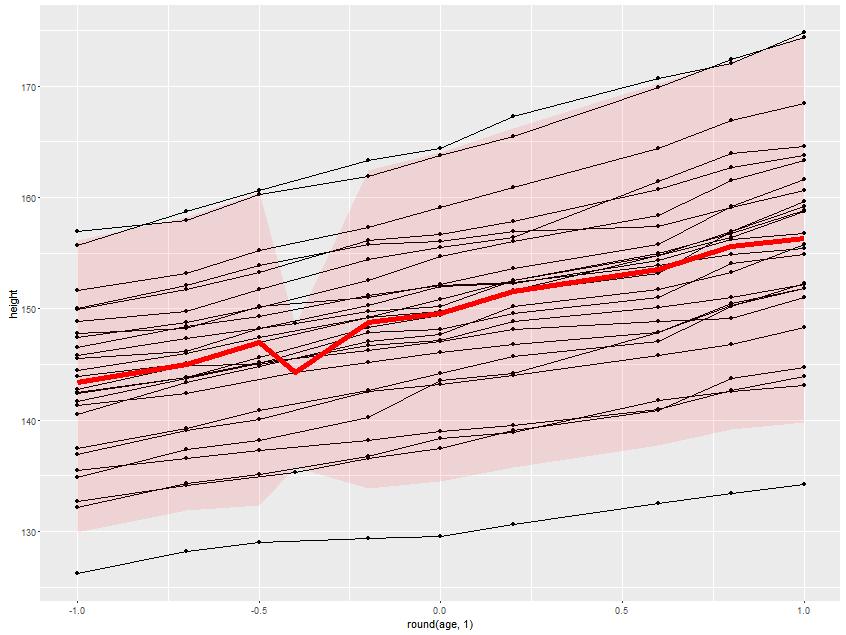 rplot02