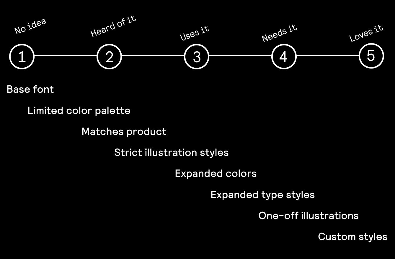 GitHub brand spectrum assets