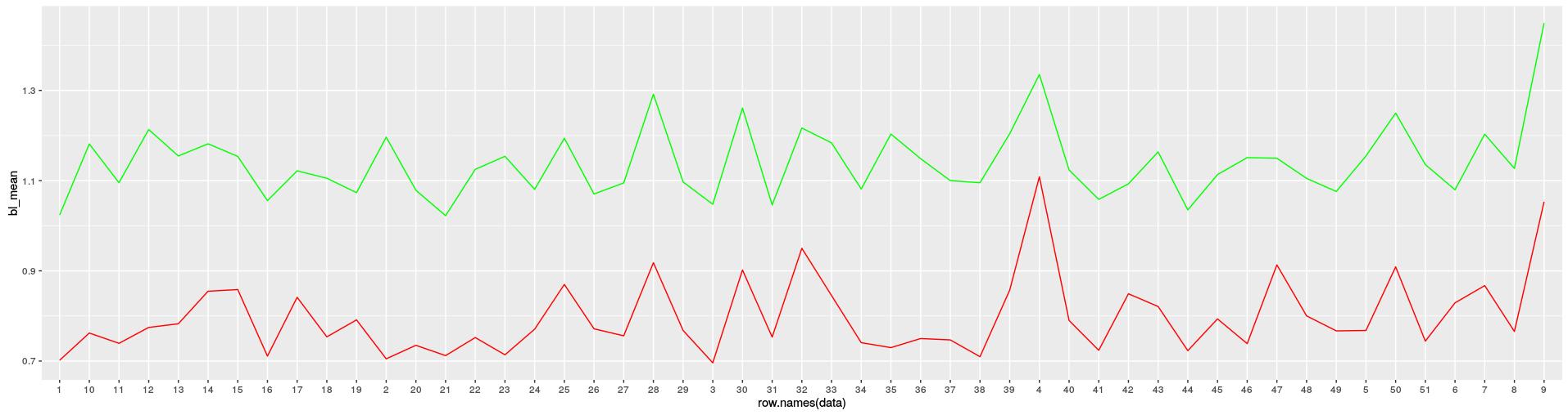 baseline_correlation