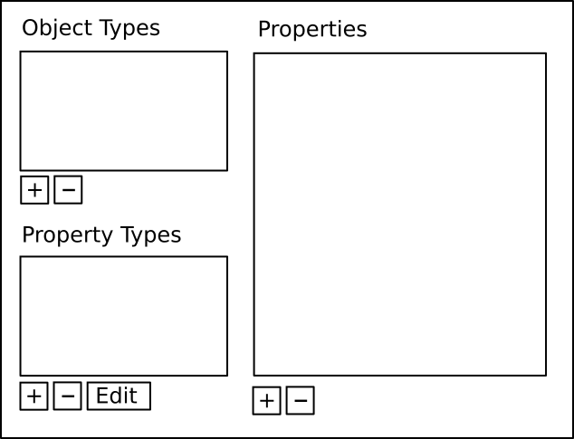 object-types-dialog