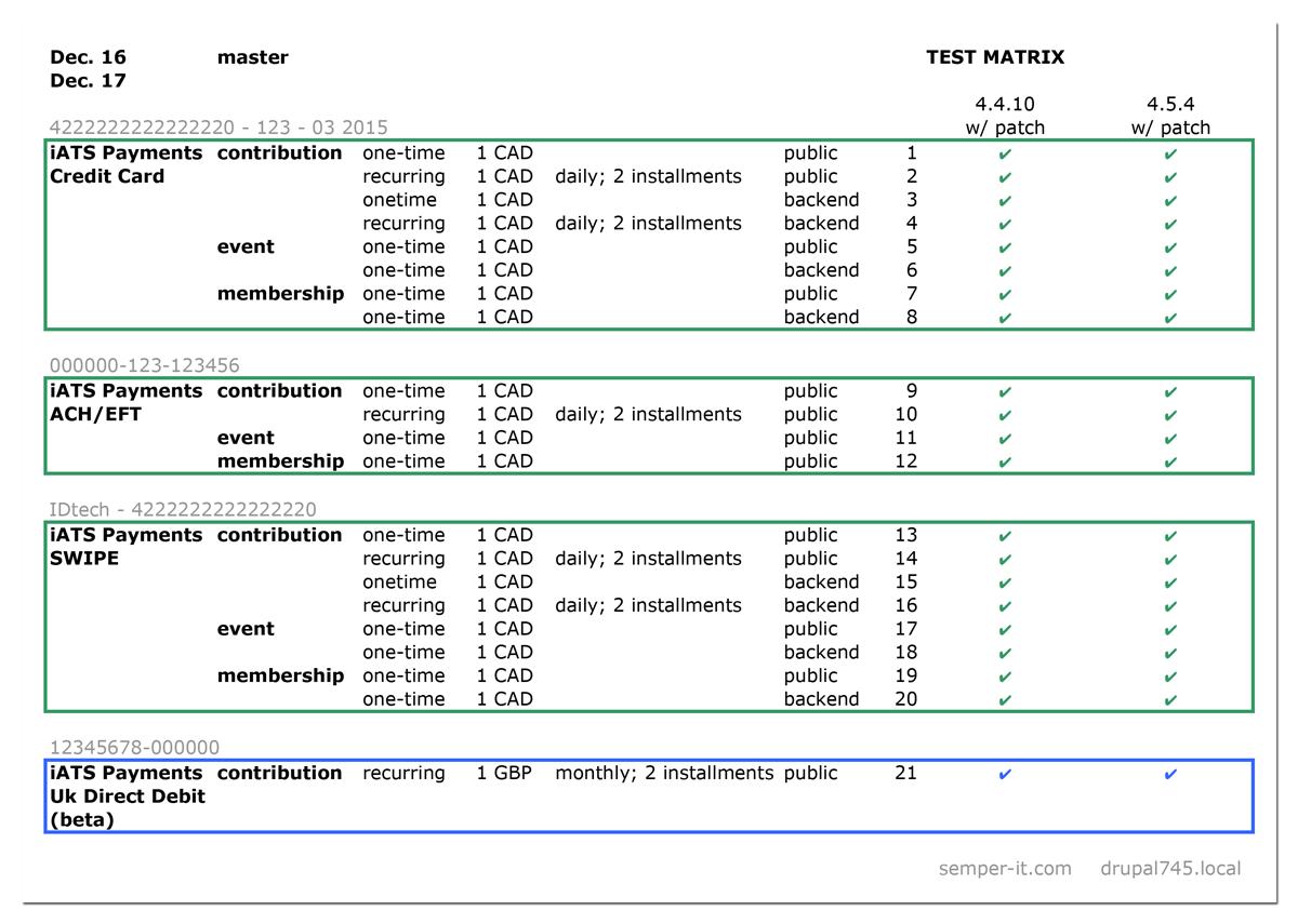 iats_testgrid_summary_1200x