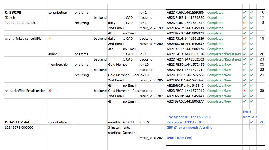iats_test_matrix_1 4 1p2