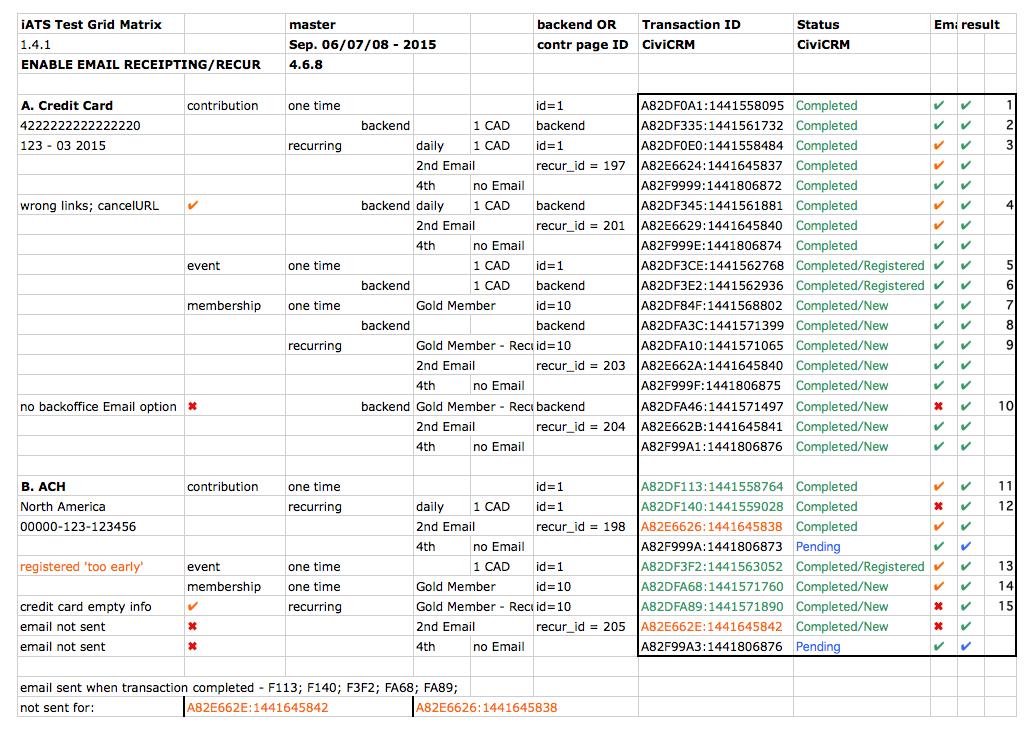 iats_test_matrix_1 4 1