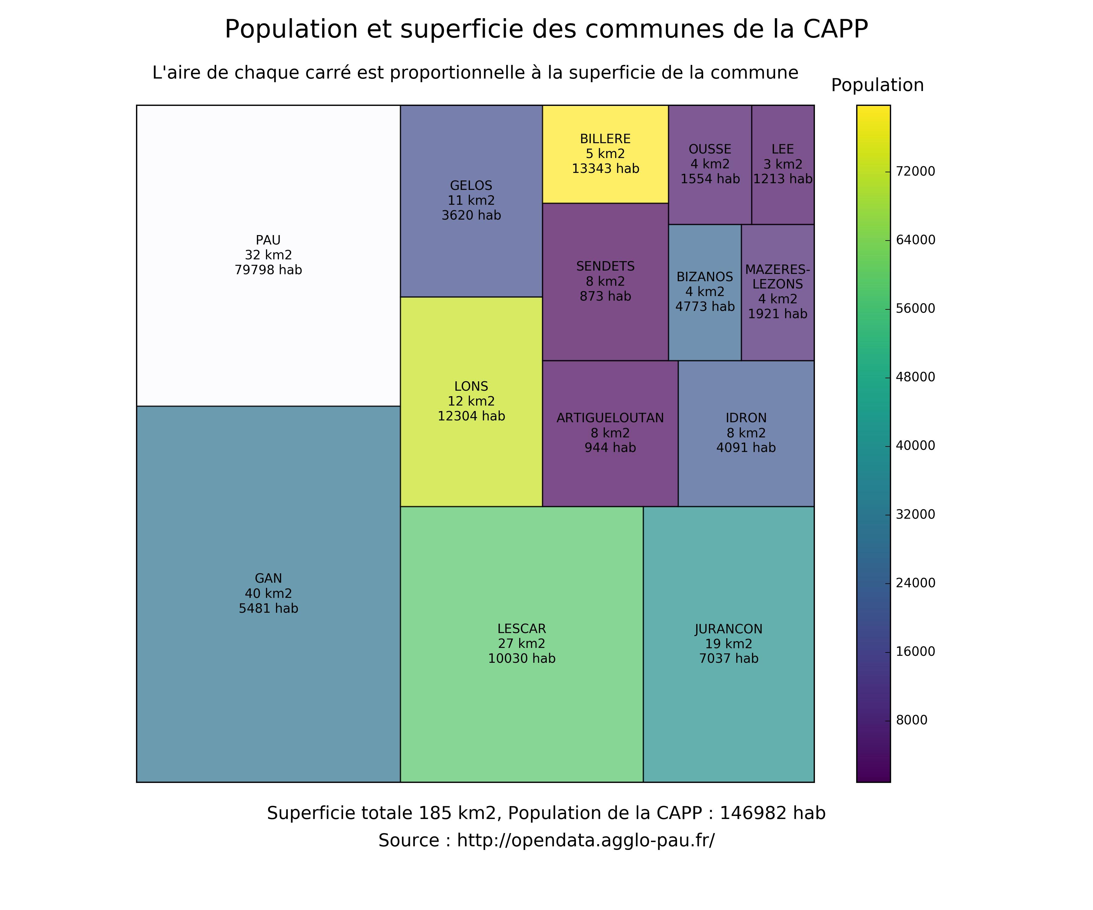 treemap_capp_pau