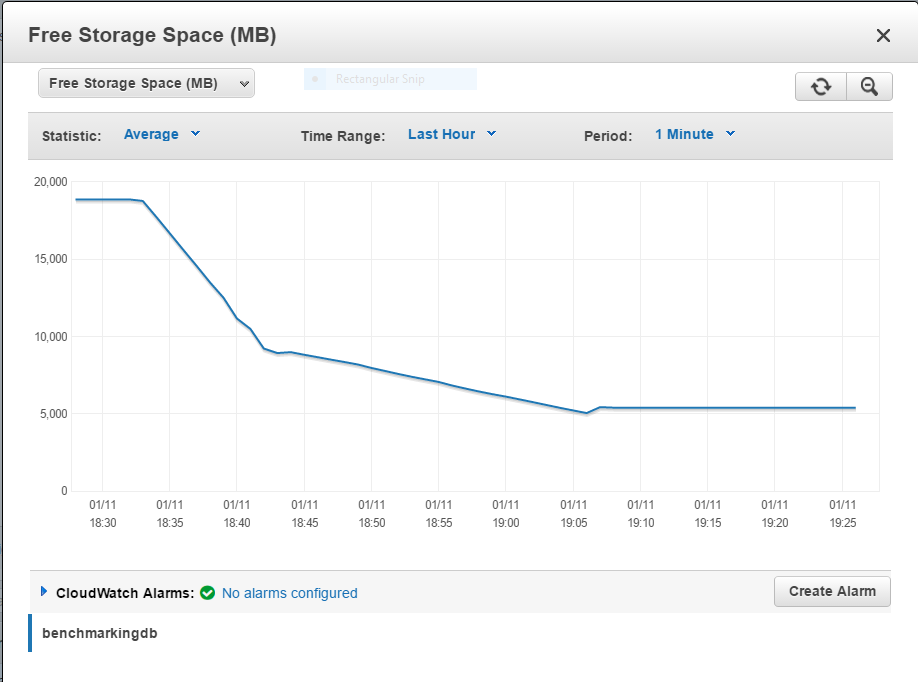 Free storage space