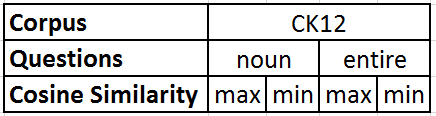 4 subjects classification features