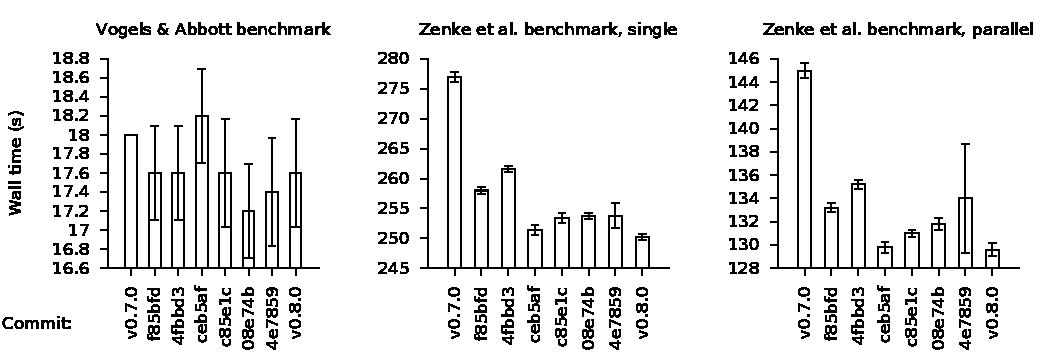 auryn_v0 8_benchmark_results