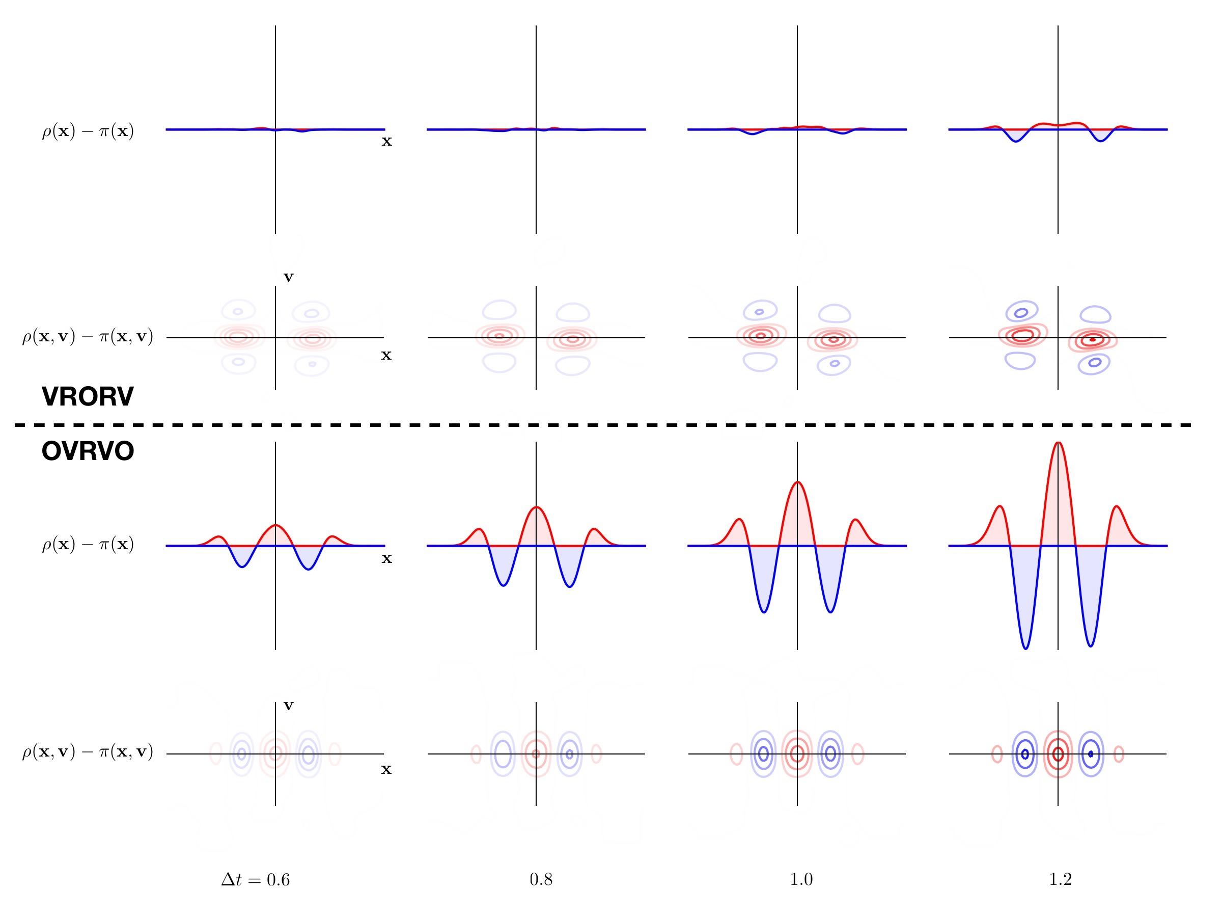 quartic_eq_joint_dist_array_w_x_marginals