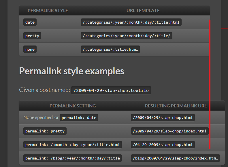Screenshot: layout quirk in permalink docs